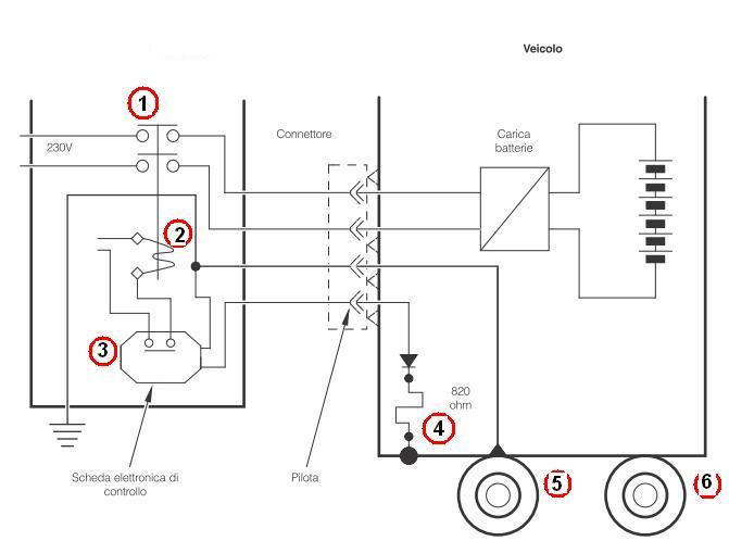 Schema Elettrico Kia Venga : Colonnine di ricarica enel come funzionano quanti kw