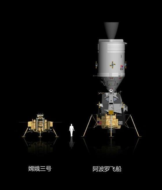 Comparison between Apollo descent module and Chang'e 3 descent module, with human body reference