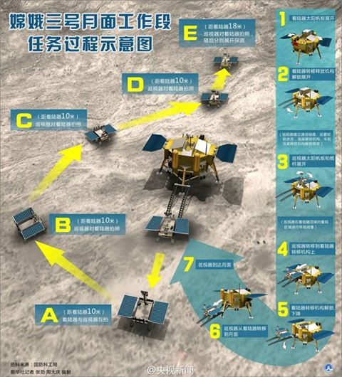 schedule-rover