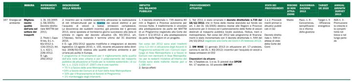 DEF2014-italia-header