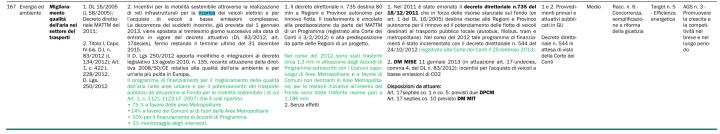 DEF2014-italia