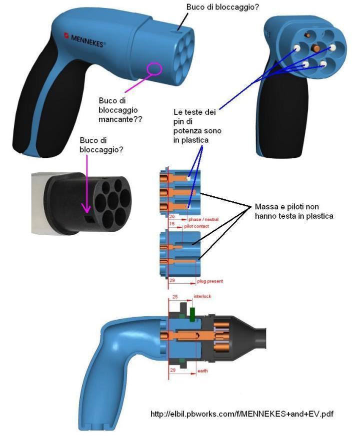 mennekes-pin-plastica2-e-lunghezza-pin