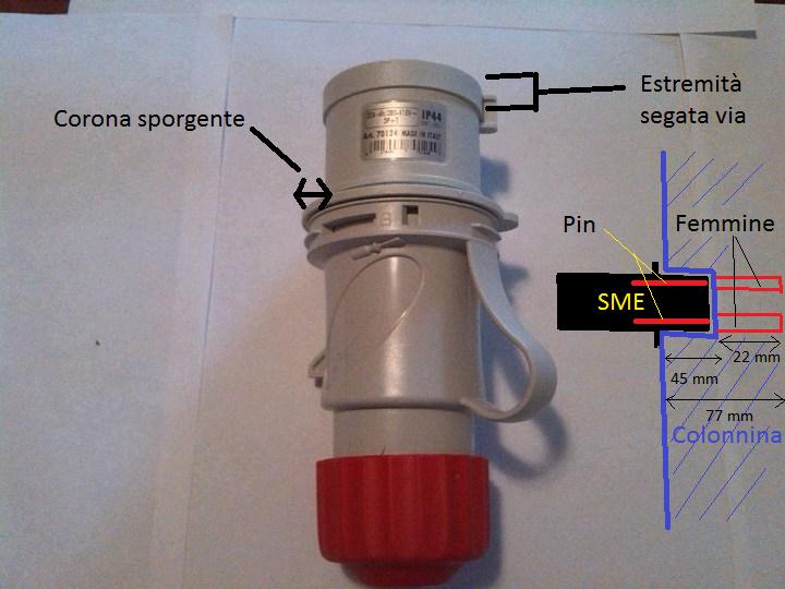 mennekes-SME