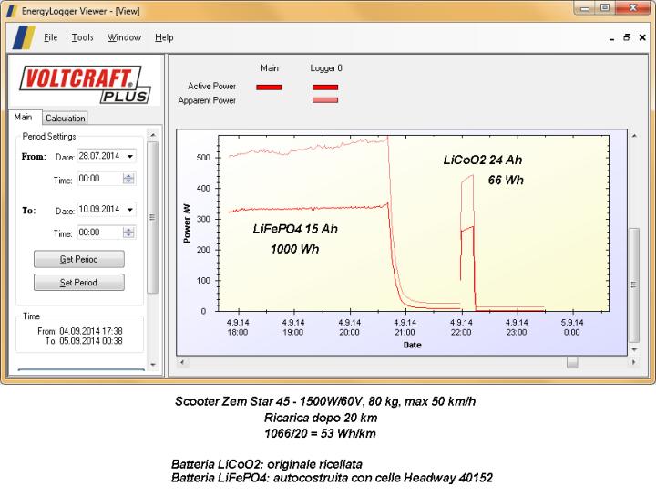 Zem-ricarica-LiFePO4(220V)