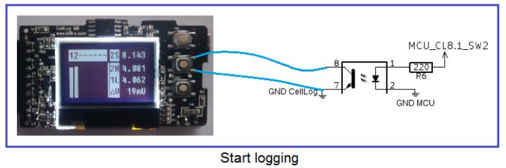 celllog-004